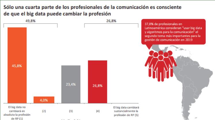 big-data-acerta-comunicación-estratégica-honduras