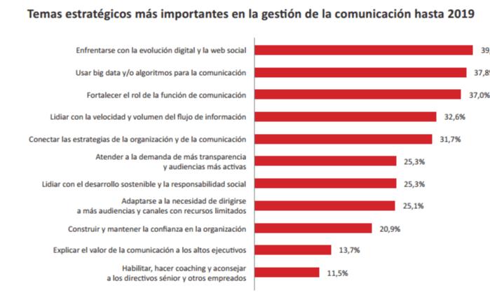temas-estrategicos-comunicación-2017-2018-2019-acerta-comunicación-estratégica-honduras